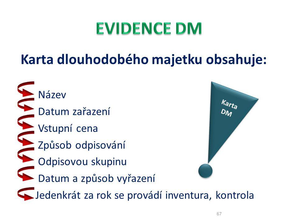 EVIDENCE DM Karta dlouhodobého majetku obsahuje: Název Datum zařazení