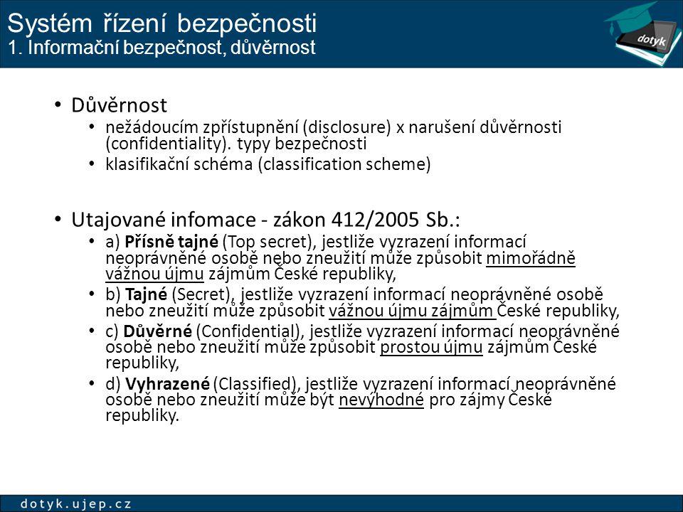 Systém řízení bezpečnosti 1. Informační bezpečnost, důvěrnost