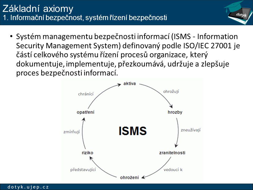 Základní axiomy 1. Informační bezpečnost, systém řízení bezpečnosti