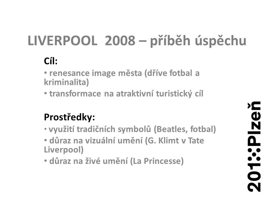 LIVERPOOL 2008 – příběh úspěchu