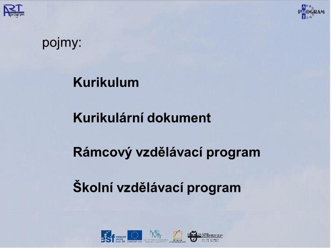 pojmy: Kurikulum Kurikulární dokument Rámcový vzdělávací program Školní vzdělávací program