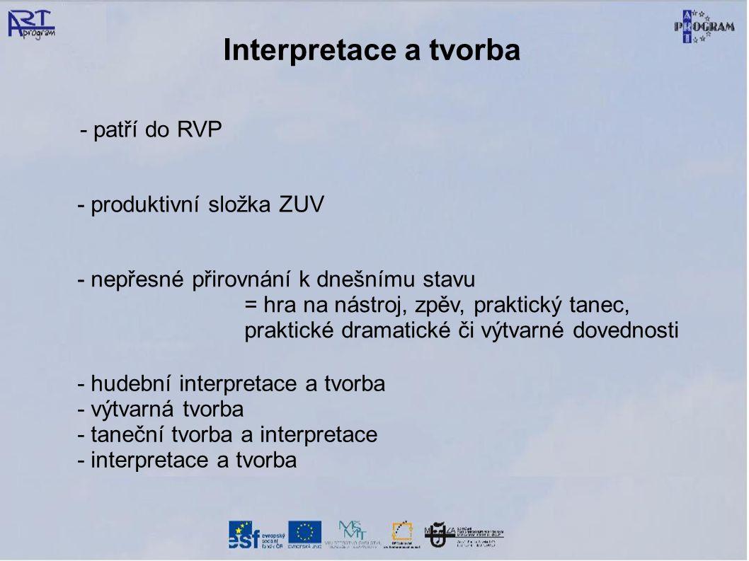 Interpretace a tvorba - patří do RVP - produktivní složka ZUV