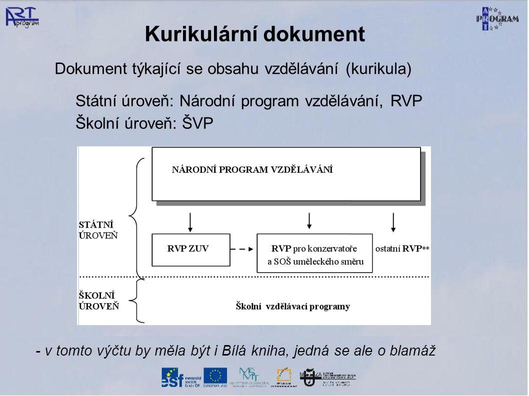Kurikulární dokument Dokument týkající se obsahu vzdělávání (kurikula)