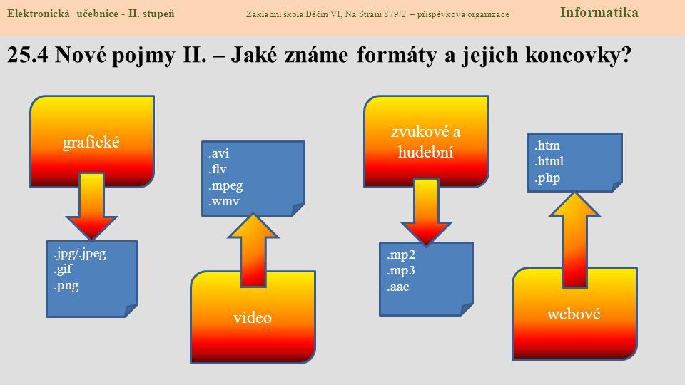 25.4 Nové pojmy II. – Jaké známe formáty a jejich koncovky