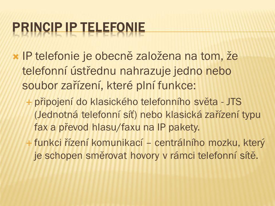 Princip IP telefonie IP telefonie je obecně založena na tom, že telefonní ústřednu nahrazuje jedno nebo soubor zařízení, které plní funkce: