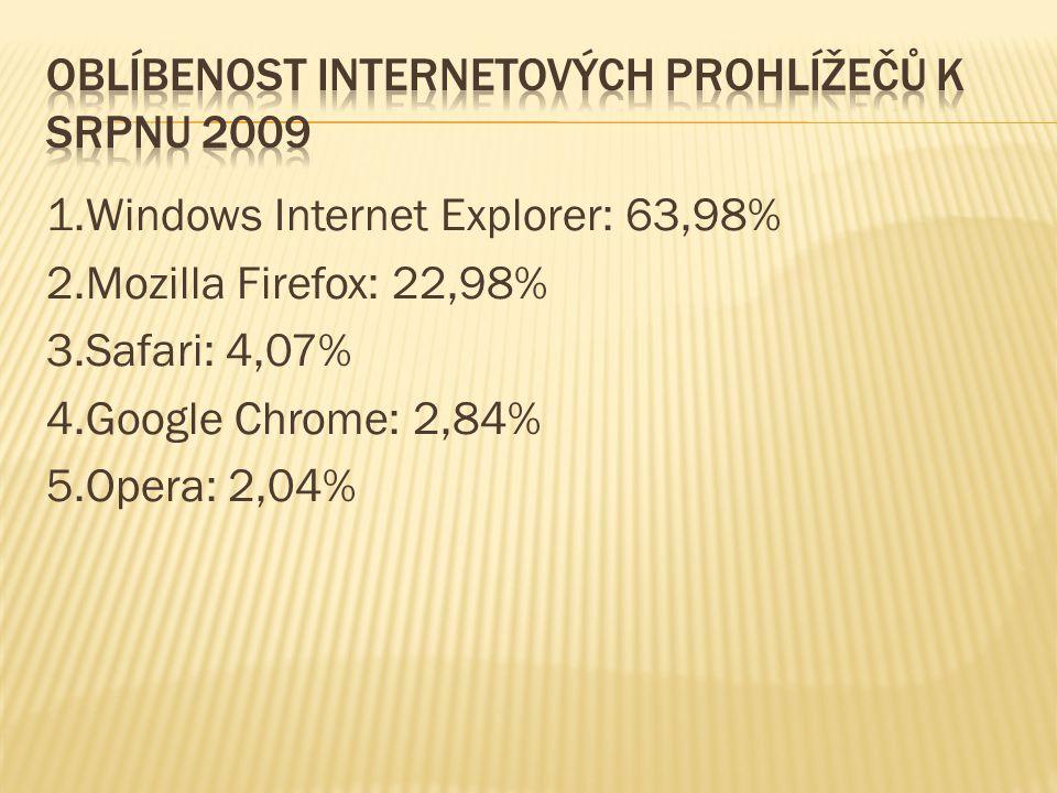 Oblíbenost internetových prohlížečů k srpnu 2009