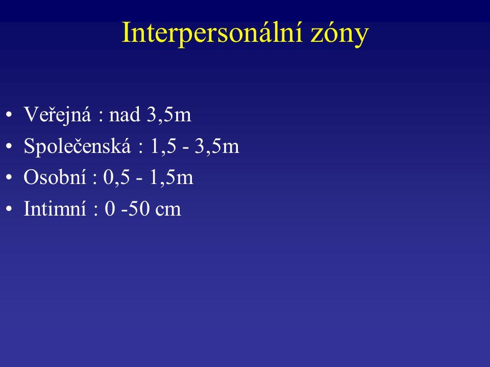 Interpersonální zóny Veřejná : nad 3,5m Společenská : 1,5 - 3,5m