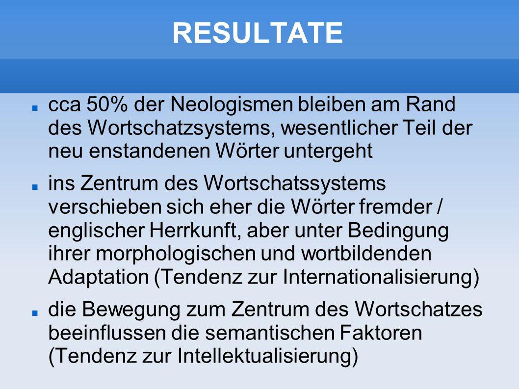 RESULTATE cca 50% der Neologismen bleiben am Rand des Wortschatzsystems, wesentlicher Teil der neu enstandenen Wörter untergeht.