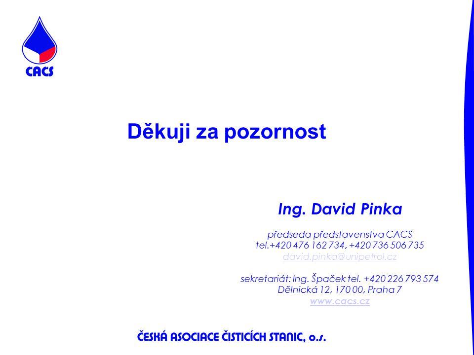 Děkuji za pozornost Ing. David Pinka předseda představenstva CACS