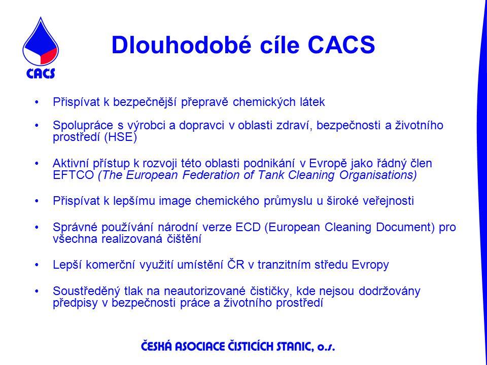 Dlouhodobé cíle CACS Přispívat k bezpečnější přepravě chemických látek