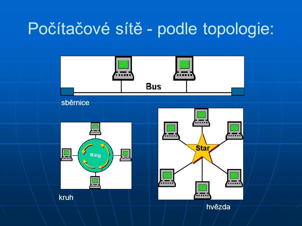 Počítačové sítě - podle topologie: