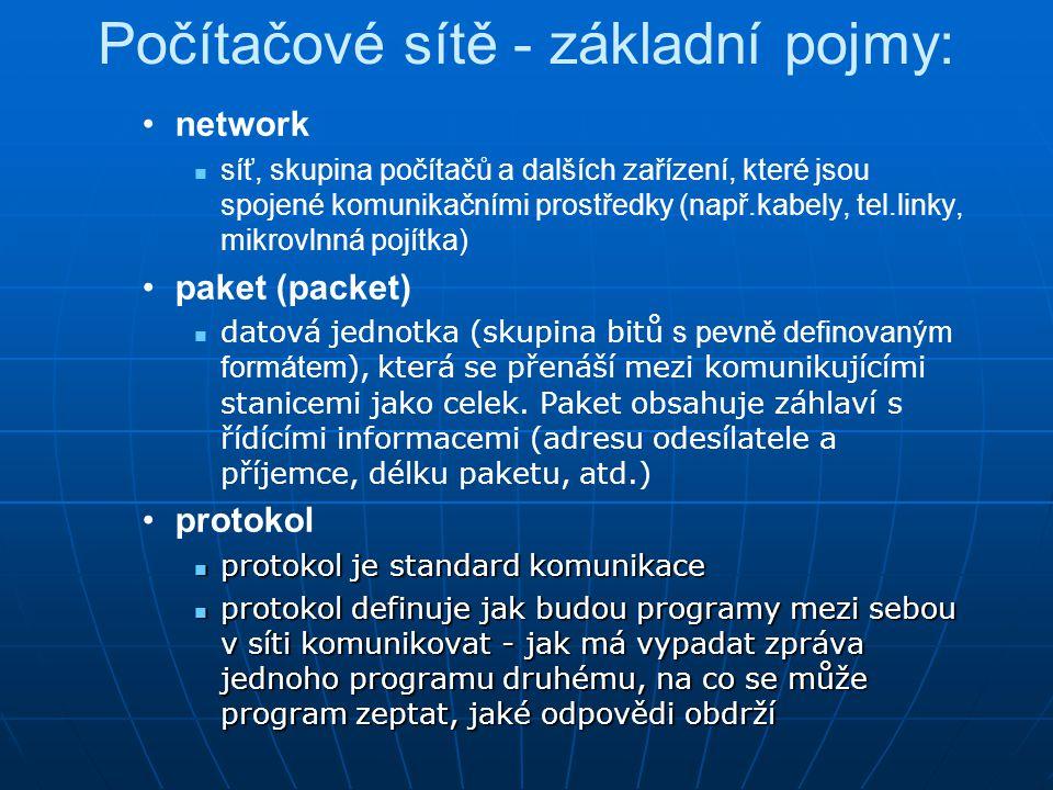Počítačové sítě - základní pojmy: