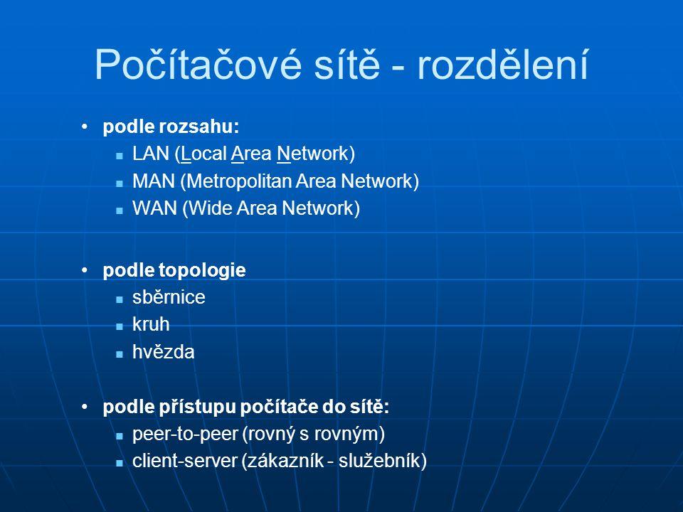 Počítačové sítě - rozdělení