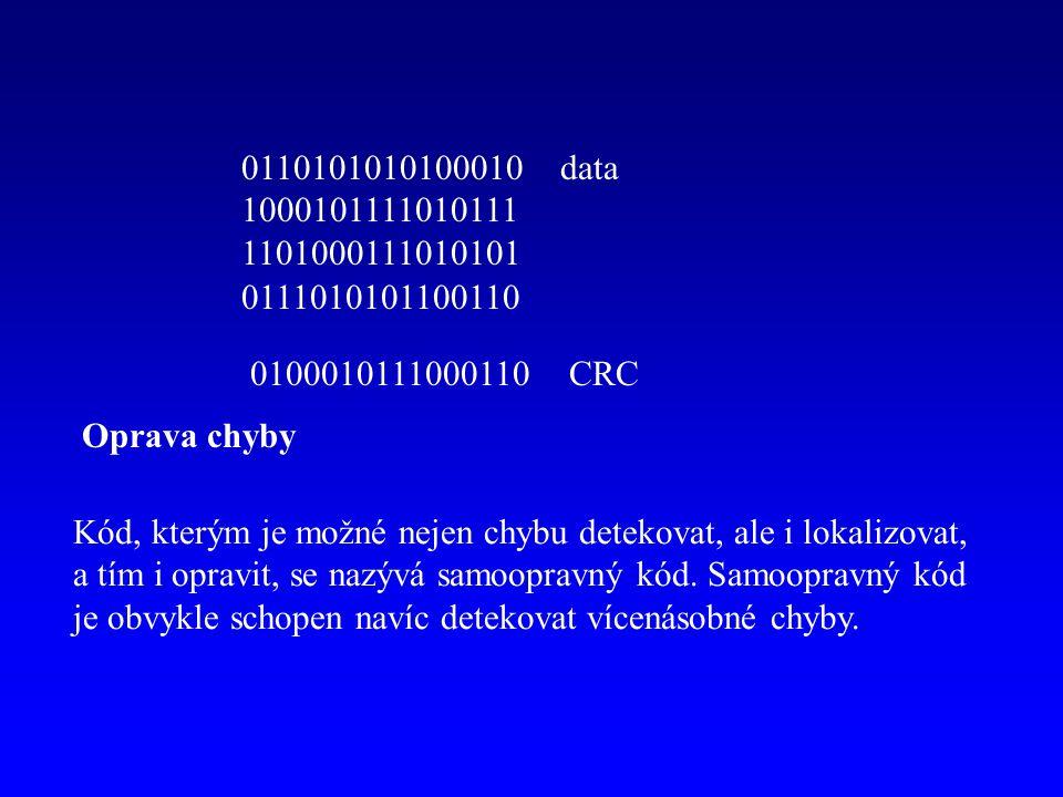 0110101010100010 data 1000101111010111. 1101000111010101. 0111010101100110. 0100010111000110 CRC.