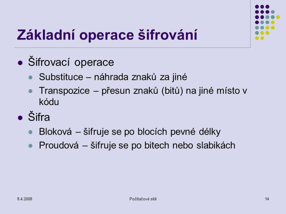 Základní operace šifrování