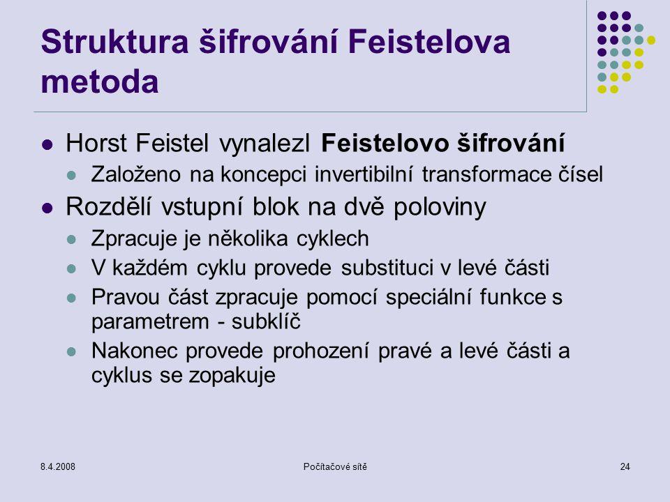 Struktura šifrování Feistelova metoda