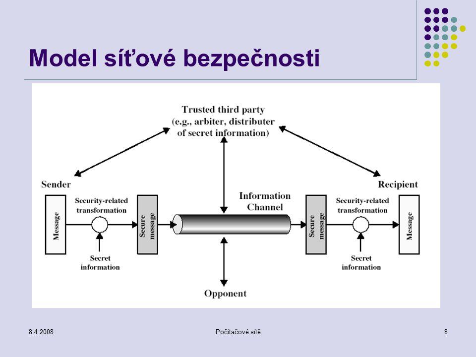Model síťové bezpečnosti