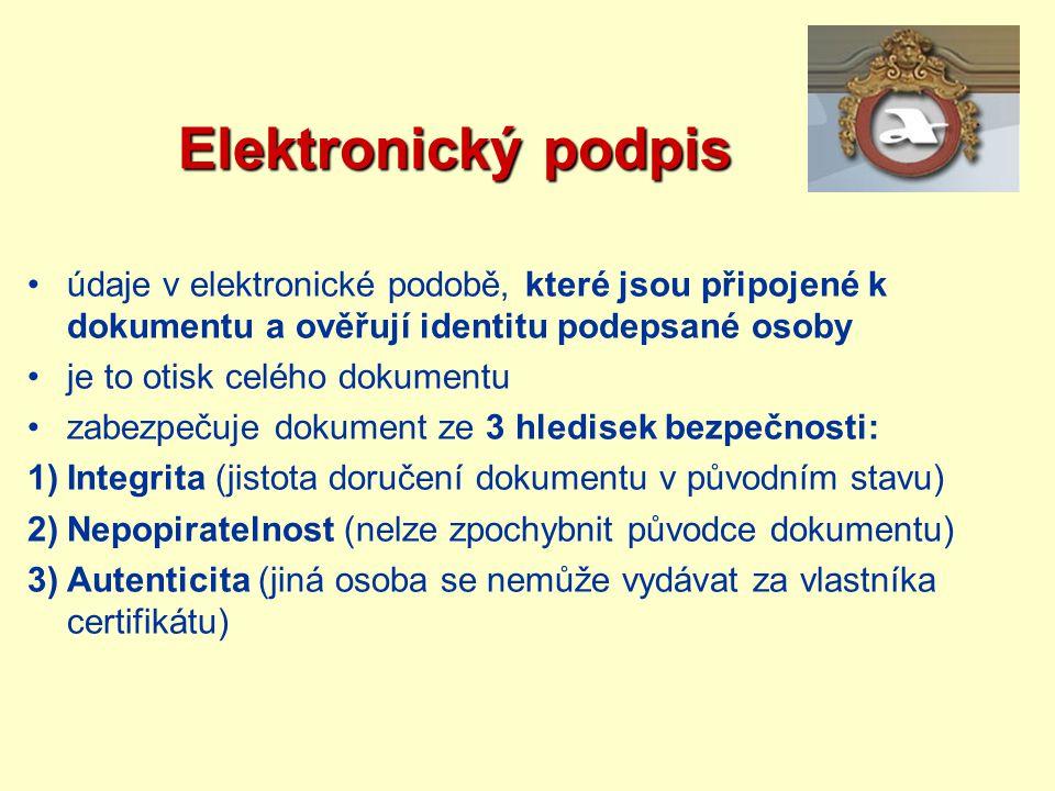 Elektronický podpis údaje v elektronické podobě, které jsou připojené k dokumentu a ověřují identitu podepsané osoby.