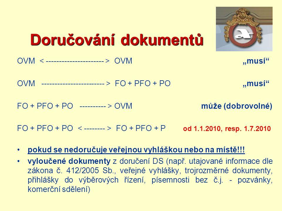"""Doručování dokumentů OVM < ---------------------- > OVM """"musí"""