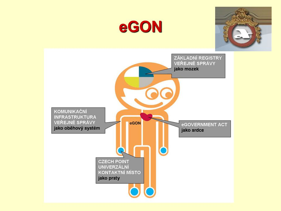 eGON ok