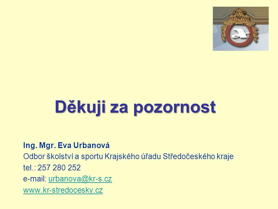 Děkuji za pozornost Ing. Mgr. Eva Urbanová