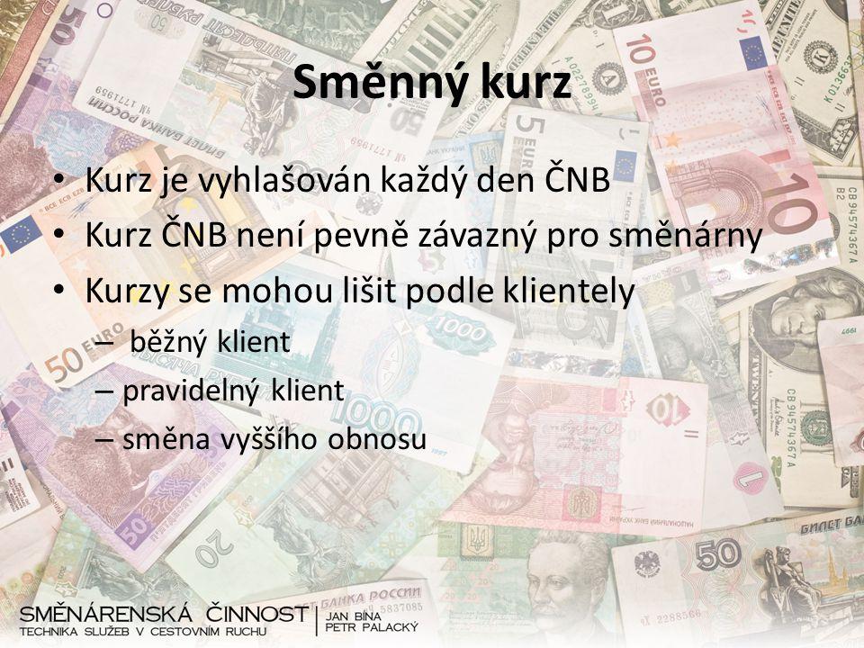 Směnný kurz Kurz je vyhlašován každý den ČNB