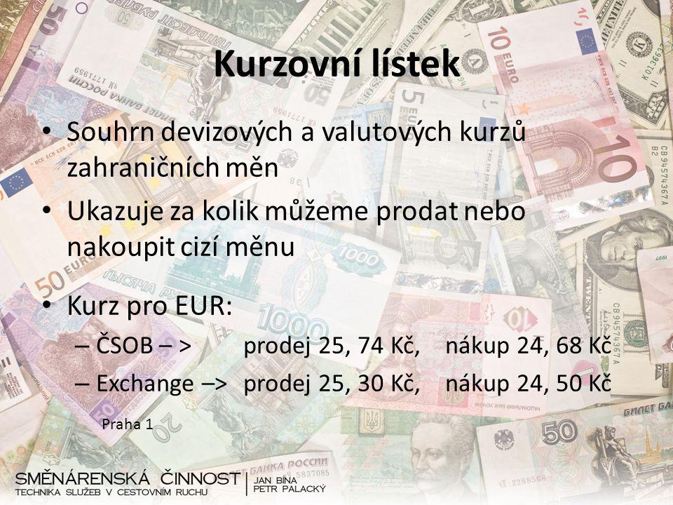 Kurzovní lístek Souhrn devizových a valutových kurzů zahraničních měn