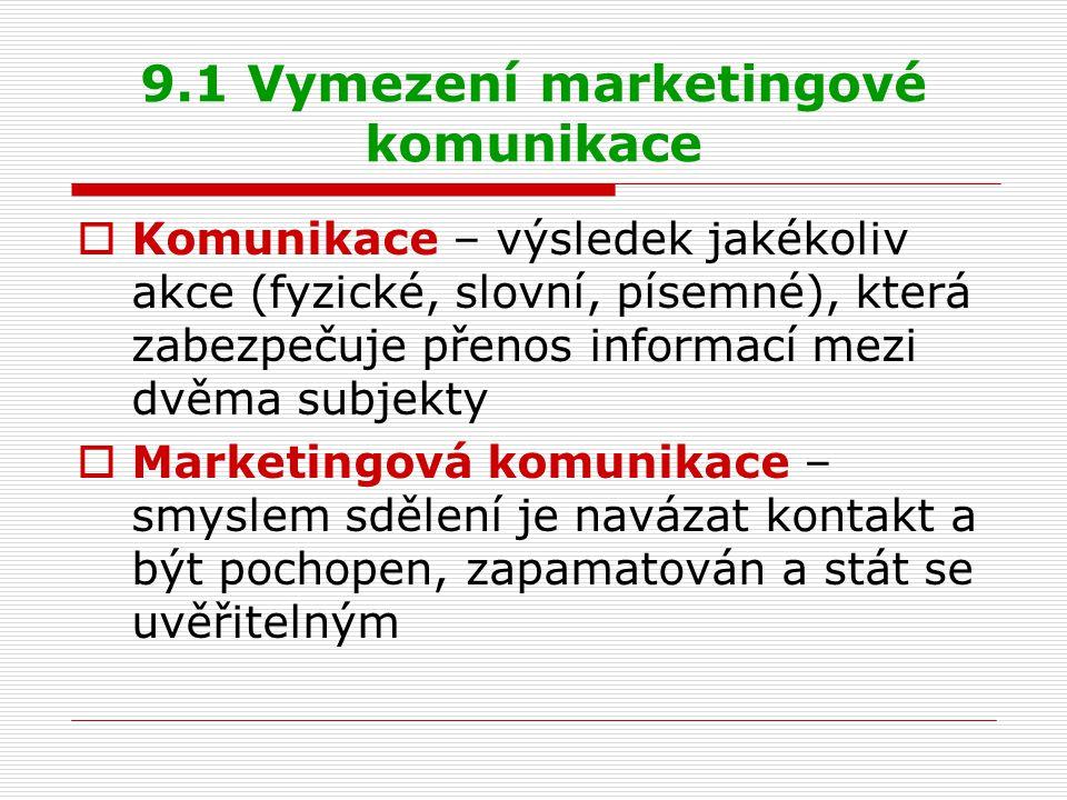 9.1 Vymezení marketingové komunikace