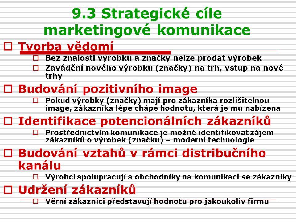 9.3 Strategické cíle marketingové komunikace