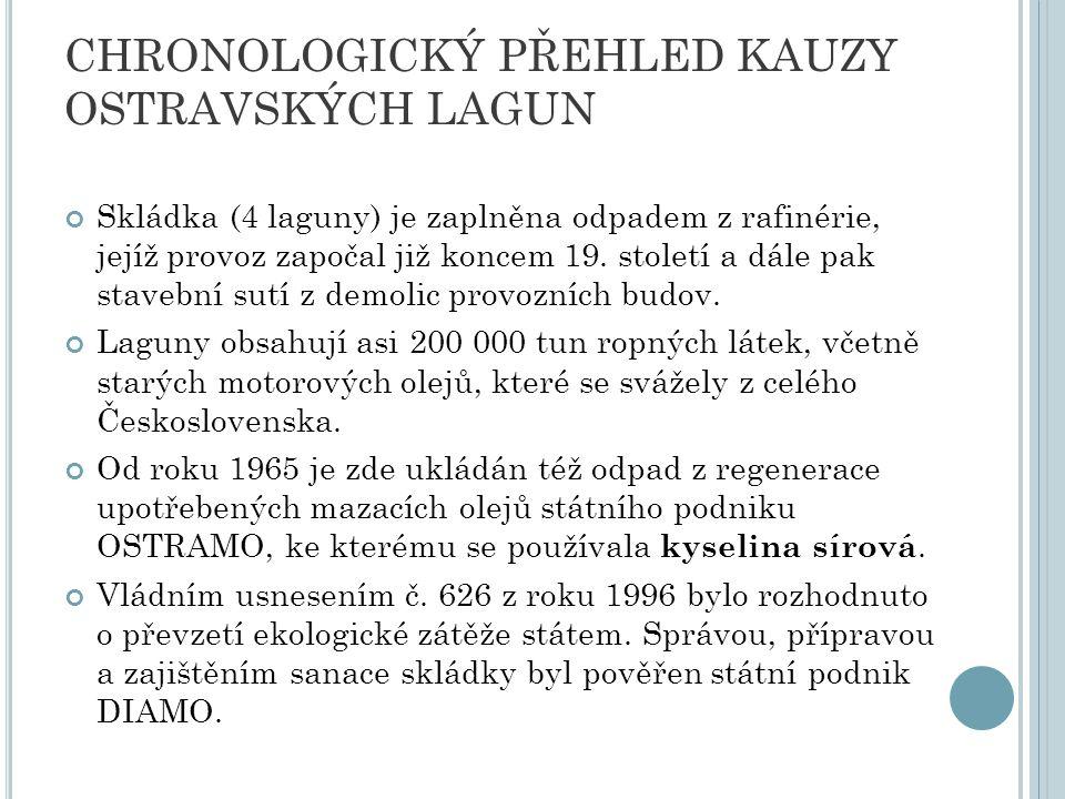 CHRONOLOGICKÝ PŘEHLED KAUZY OSTRAVSKÝCH LAGUN