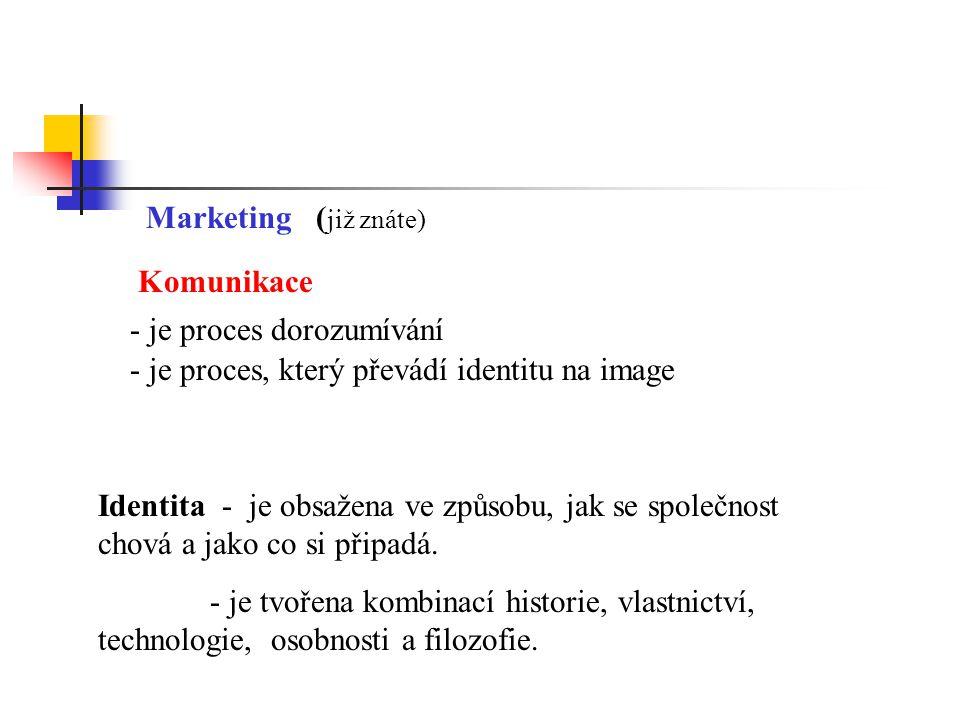 Marketing (již znáte) Komunikace. - je proces dorozumívání. - je proces, který převádí identitu na image.