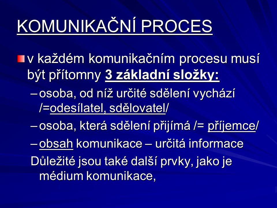 KOMUNIKAČNÍ PROCES v každém komunikačním procesu musí být přítomny 3 základní složky: osoba, od níž určité sdělení vychází /=odesílatel, sdělovatel/