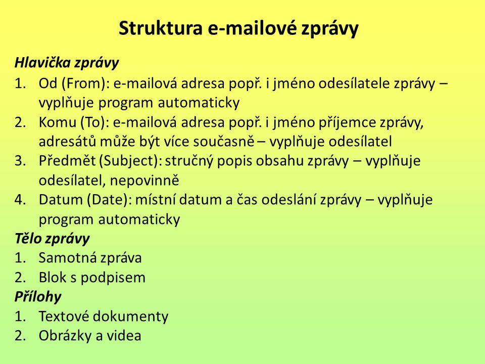 Struktura e-mailové zprávy