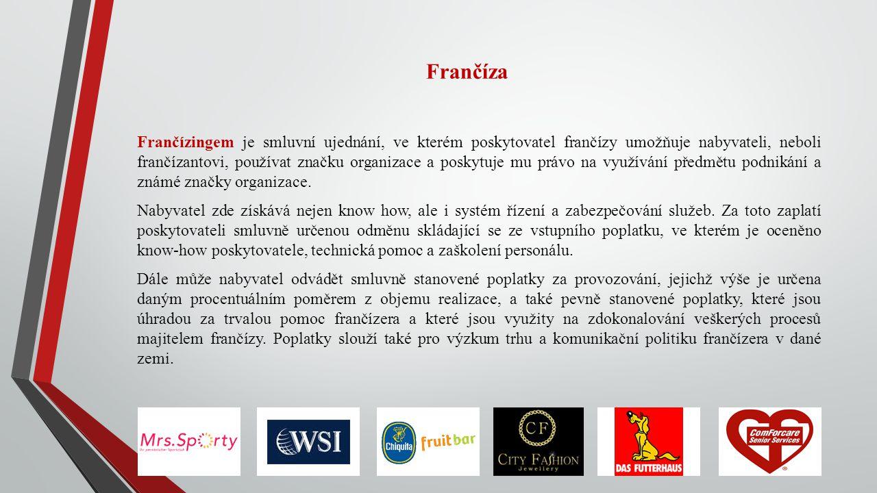 Frančíza