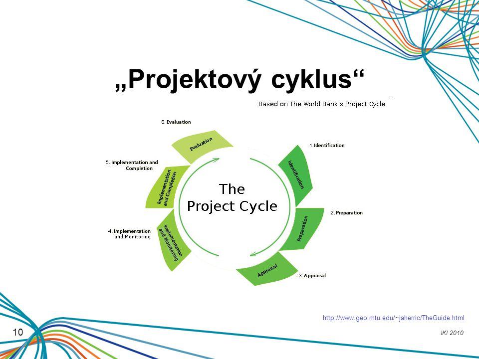 """Projektový cyklus http://www.geo.mtu.edu/~jaherric/TheGuide.html 10"