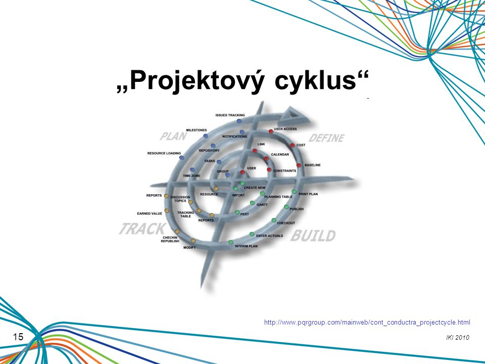 """Projektový cyklus http://www.pqrgroup.com/mainweb/cont_conductra_projectcycle.html 15"