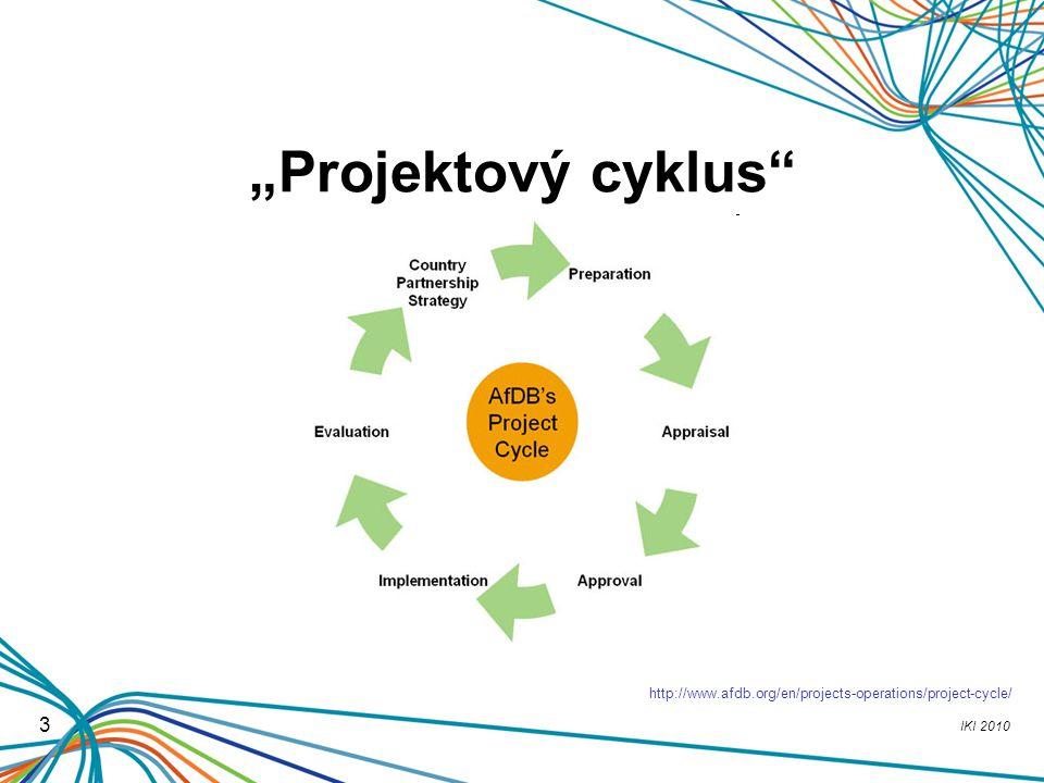 """Projektový cyklus http://www.afdb.org/en/projects-operations/project-cycle/ 3"