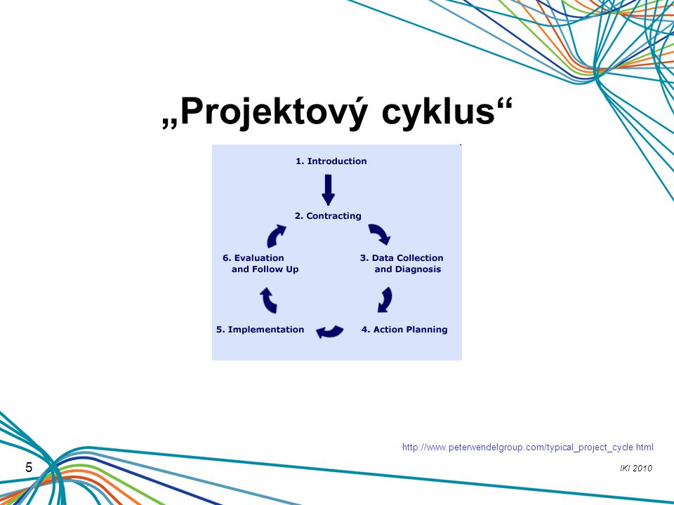 """Projektový cyklus http://www.peterwendelgroup.com/typical_project_cycle.html 5"