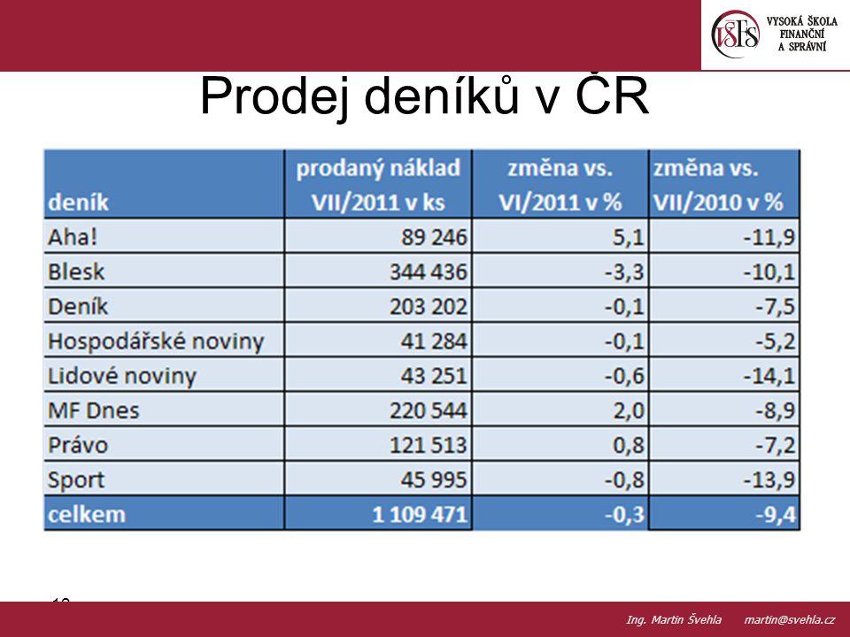 Prodej deníků v ČR Ing. Martin Švehla martin@svehla.cz