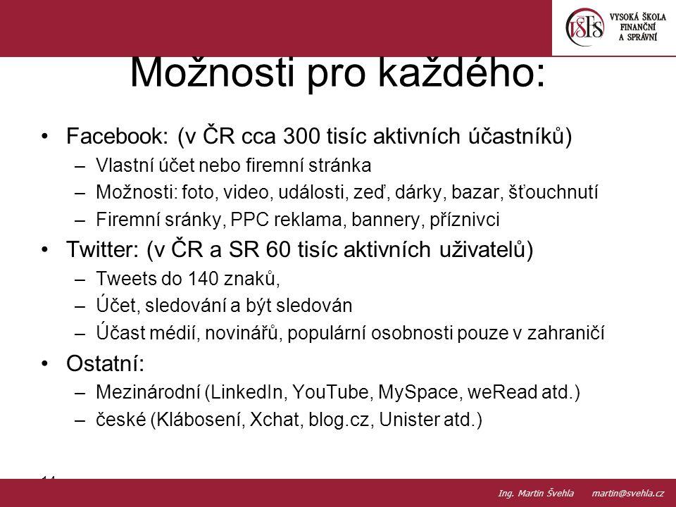 Možnosti pro každého: Facebook: (v ČR cca 300 tisíc aktivních účastníků) Vlastní účet nebo firemní stránka.