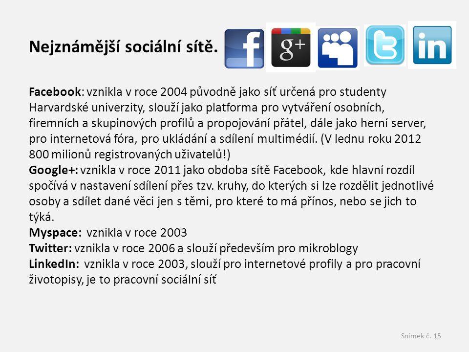 Nejznámější sociální sítě.