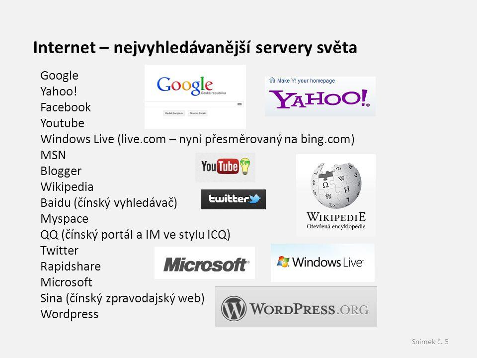 Internet – nejvyhledávanější servery světa