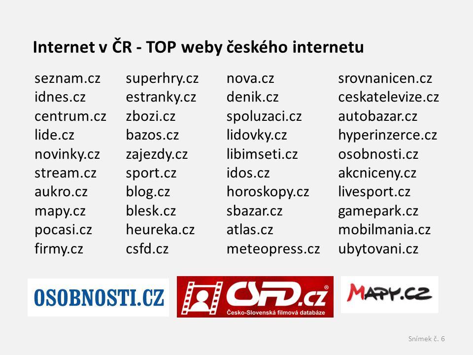 Internet v ČR - TOP weby českého internetu