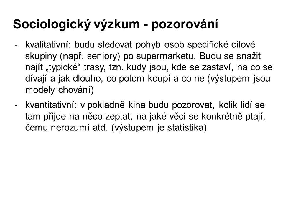Sociologický výzkum - pozorování