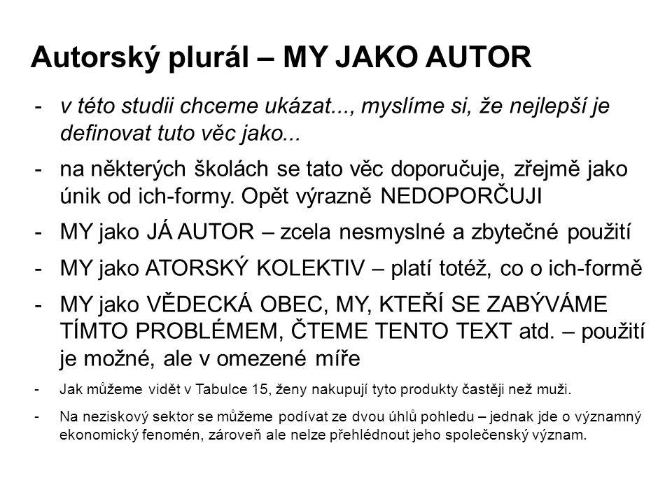 Autorský plurál – MY JAKO AUTOR