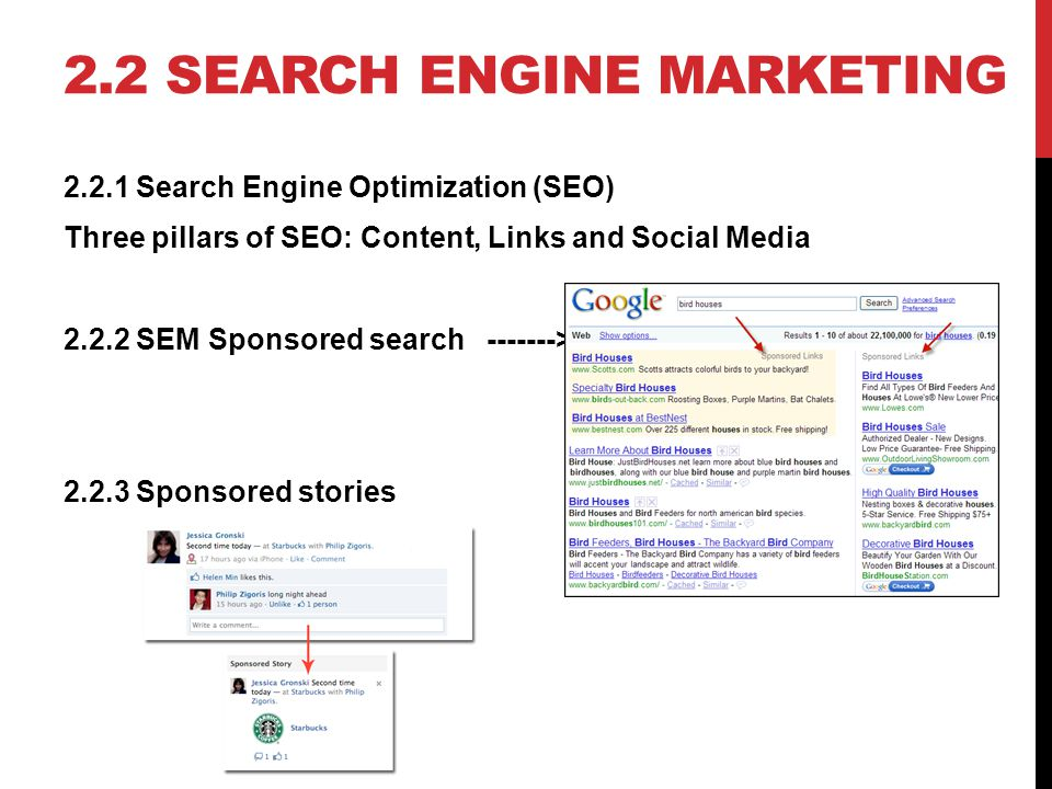 2.2 Search Engine Marketing