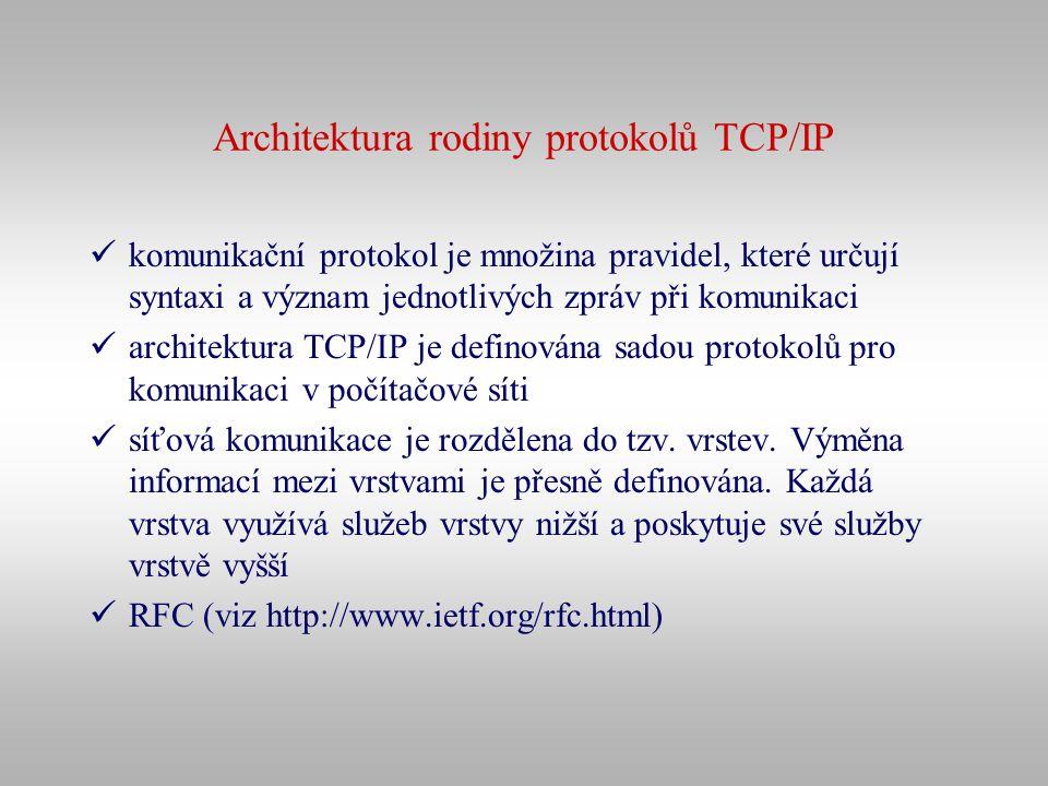 Architektura rodiny protokolů TCP/IP