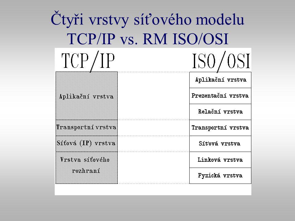 Čtyři vrstvy síťového modelu TCP/IP vs. RM ISO/OSI