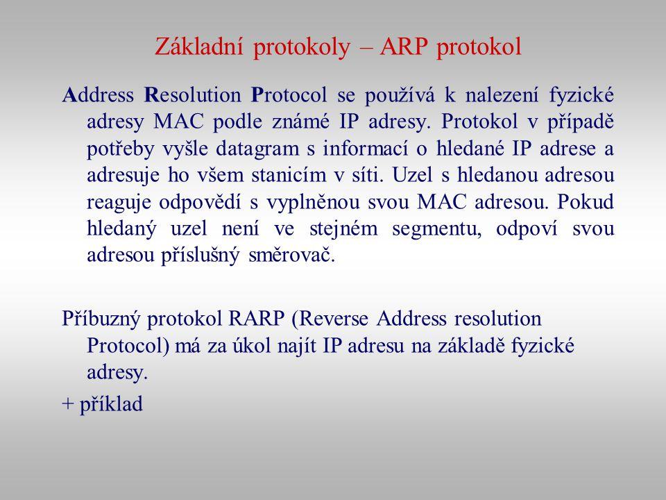 Základní protokoly – ARP protokol