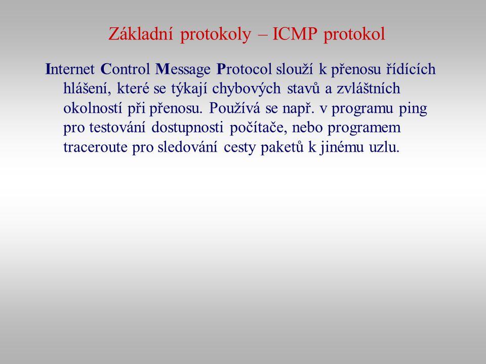 Základní protokoly – ICMP protokol